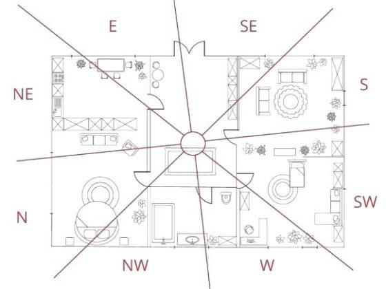 bagua-feng-shui-sector-wedges-feng-shui-feng-shui-bagua-mirror-rules